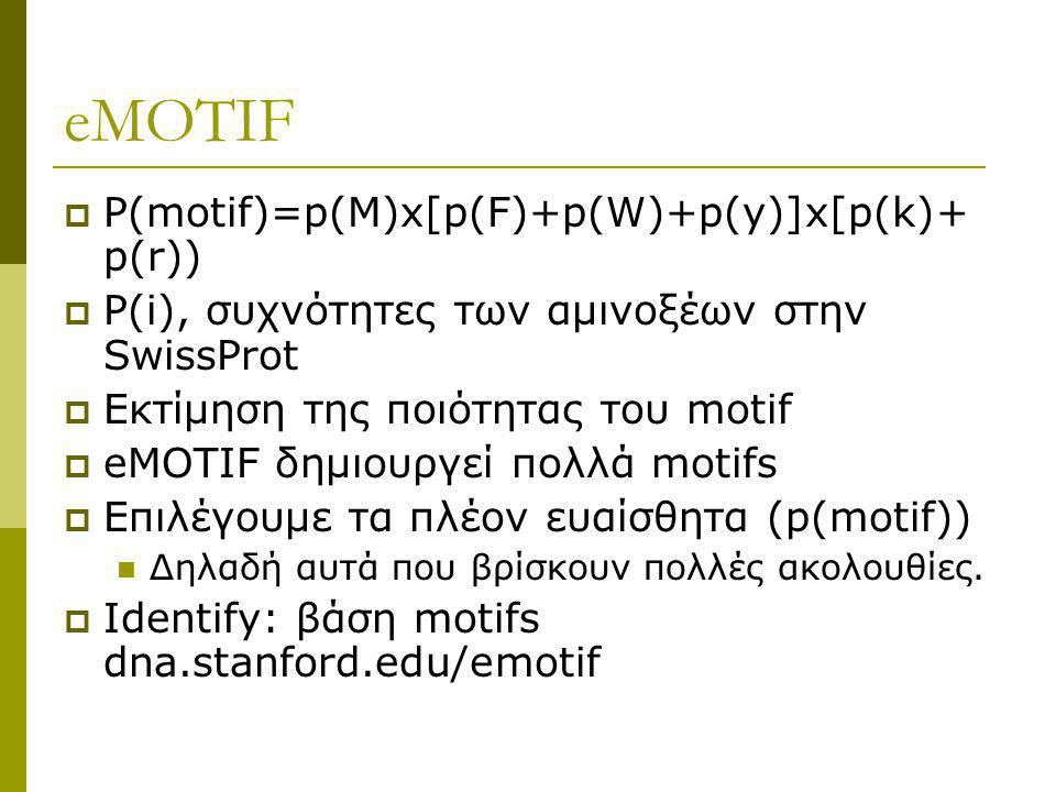 eMOTIF P(motif)=p(M)x[p(F)+p(W)+p(y)]x[p(k)+p(r))